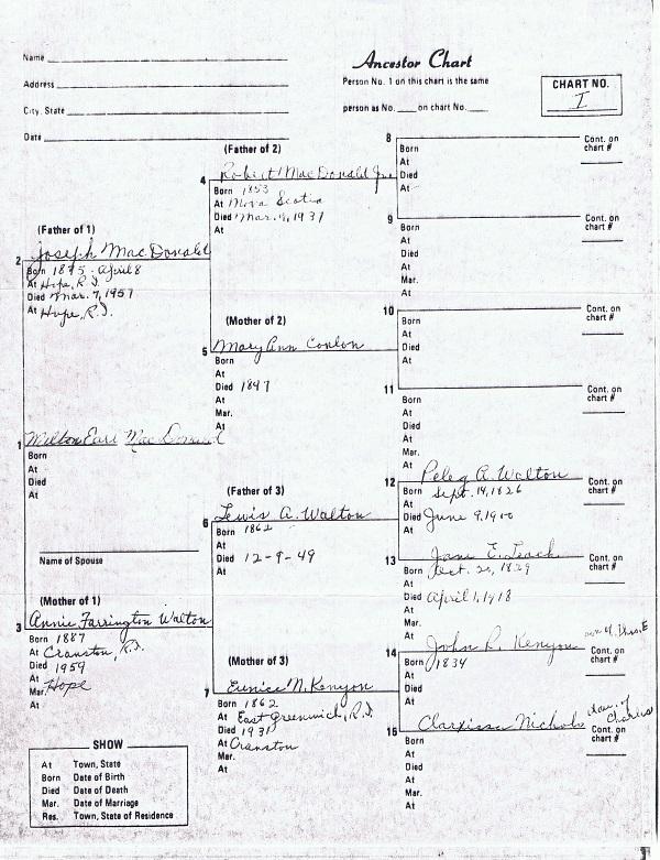 the-macdonald-ancestry-pg2